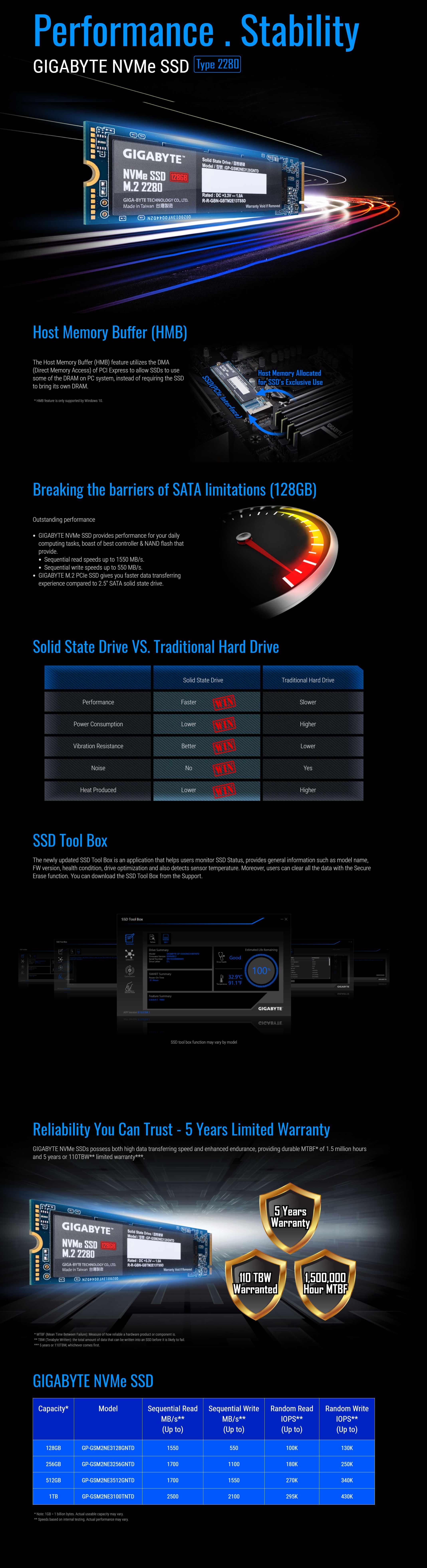 screencapture-gigabyte-au-Solid-State-Drive-GIGABYTE-NVMe-SSD-128GB-2020-05-02-13_44_30.jpg