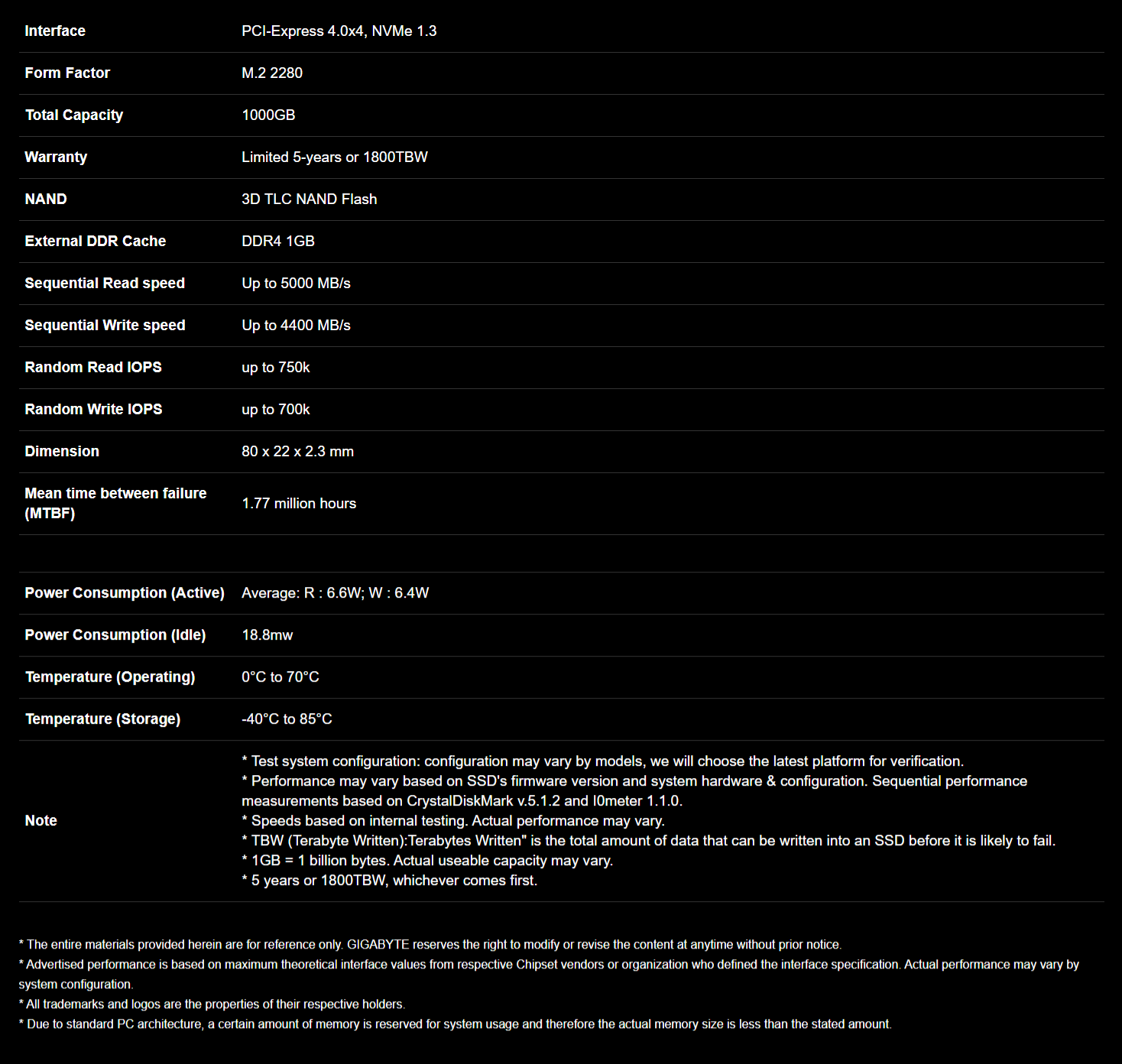 screencapture-gigabyte-Solid-State-Drive-AORUS-Gen4-SSD-1TB-sp-2020-11-19-16_33_42.png