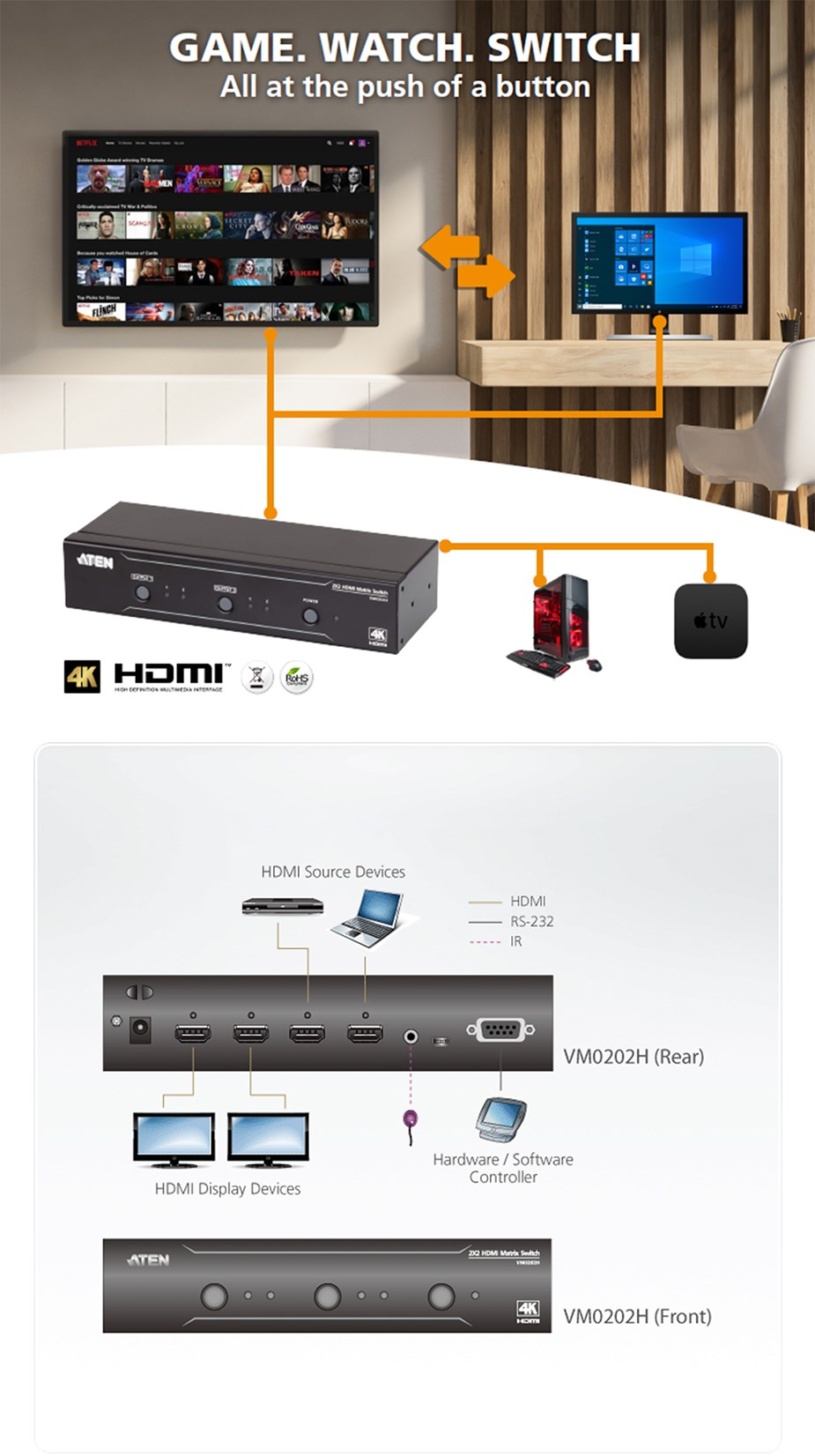 aten_vm0202hatu_2x2_4k_hdmi_matrix_switch_ac05060_4.jpg