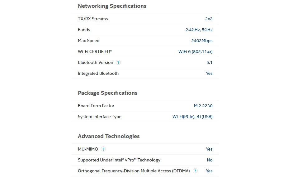 intel_wifi_6_ax200_dualband_m2_2230_with_bluetooth_desktop_kit_ac36407_2.jpg