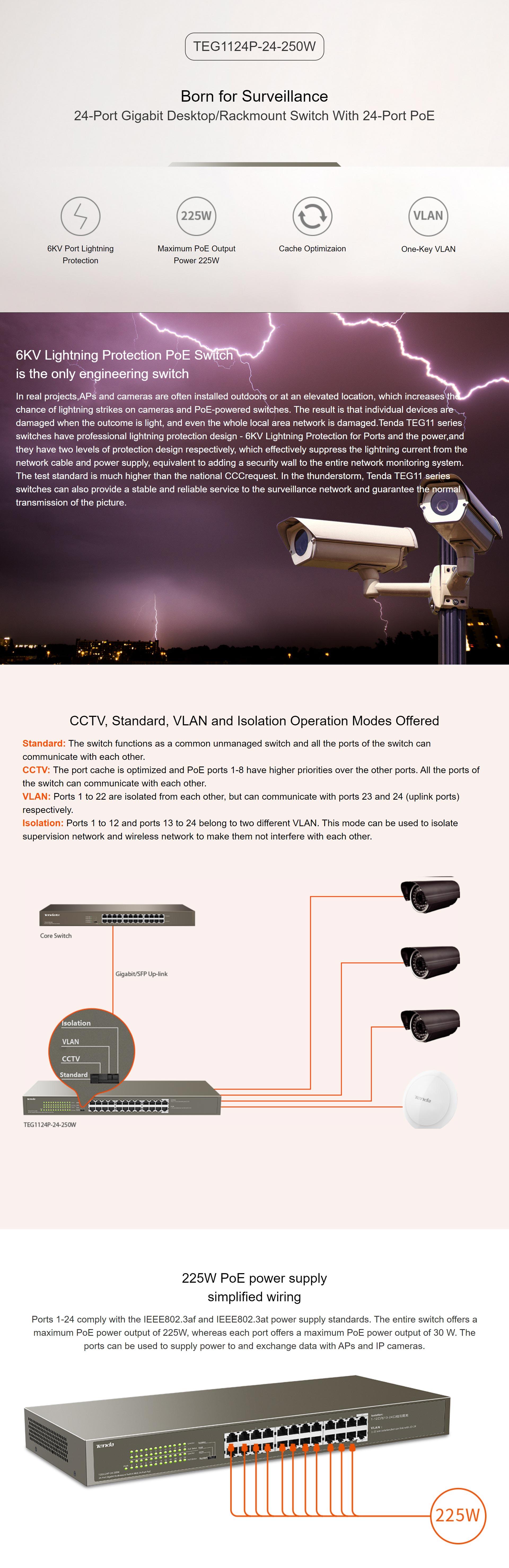 screencapture-tendacn-au-product-TEG1124P-24-250W-html-2021-08-02-11_00_04.jpg