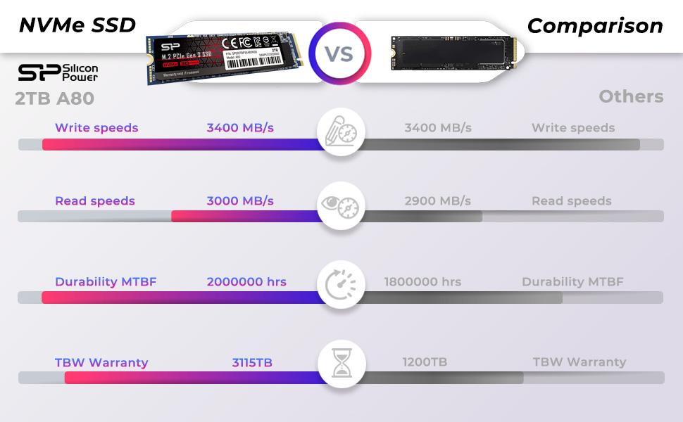 PCIeA80_2TB.jpg
