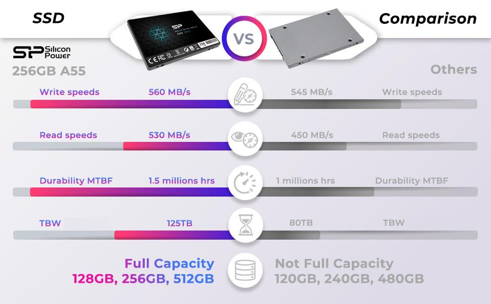 SSD256.jpg
