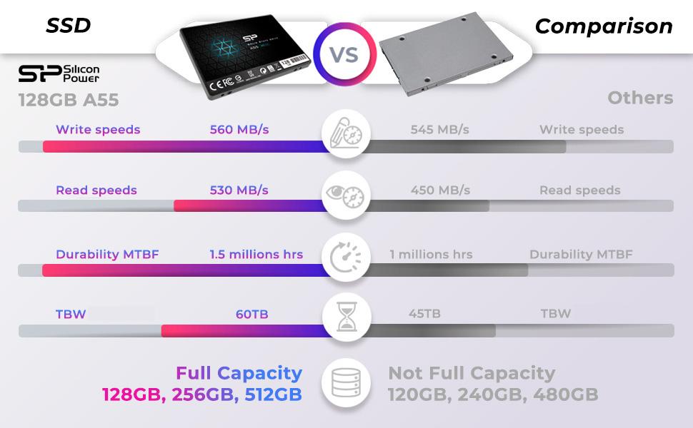 SSD128.jpg