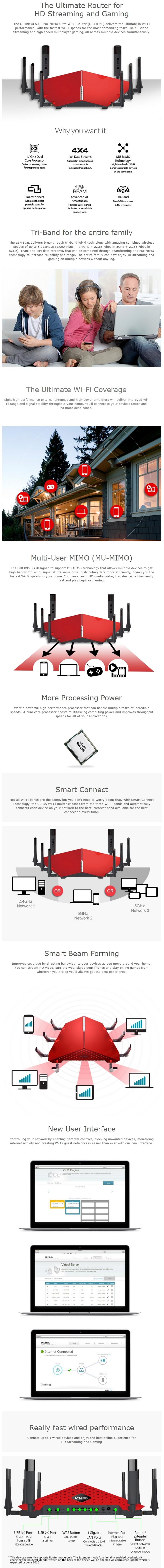 D-Link DIR-895L AC5300 MU-MIMO Ultra Wi-Fi Router