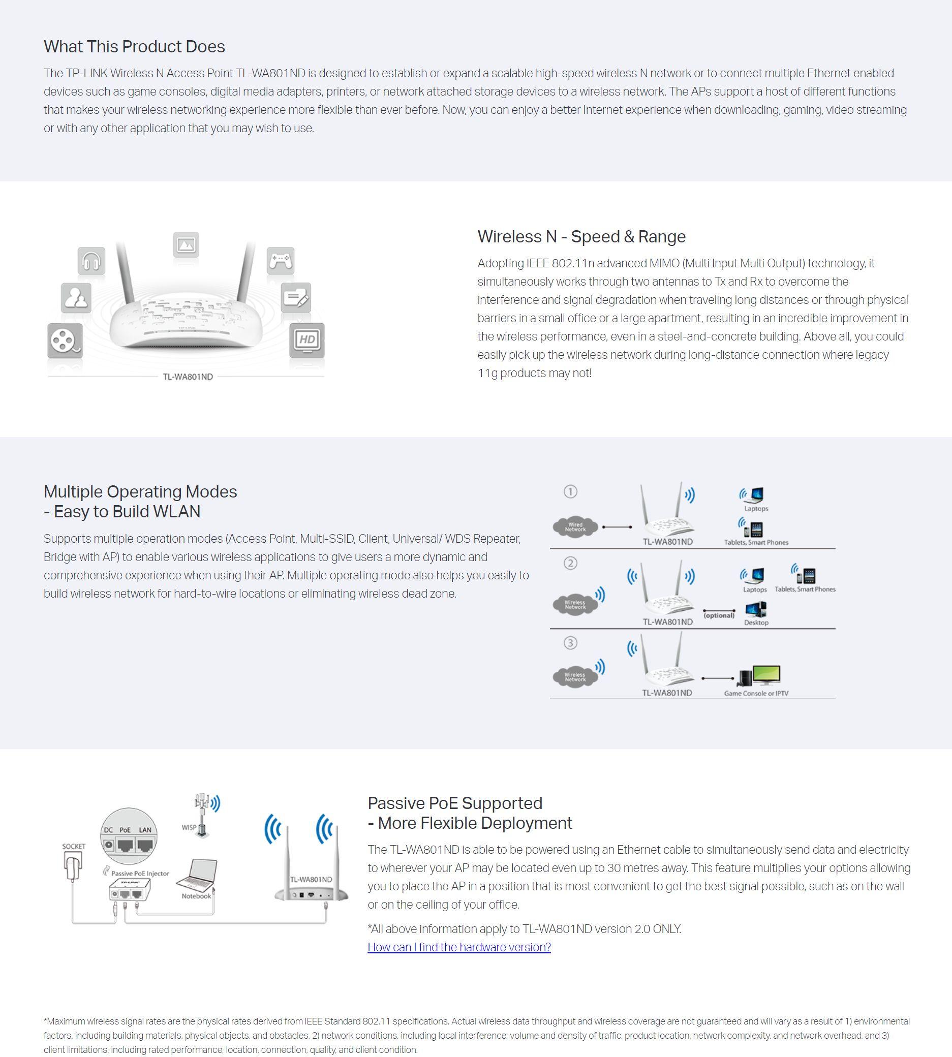 TP-LINK TL-WA801ND Wireless N Access Point
