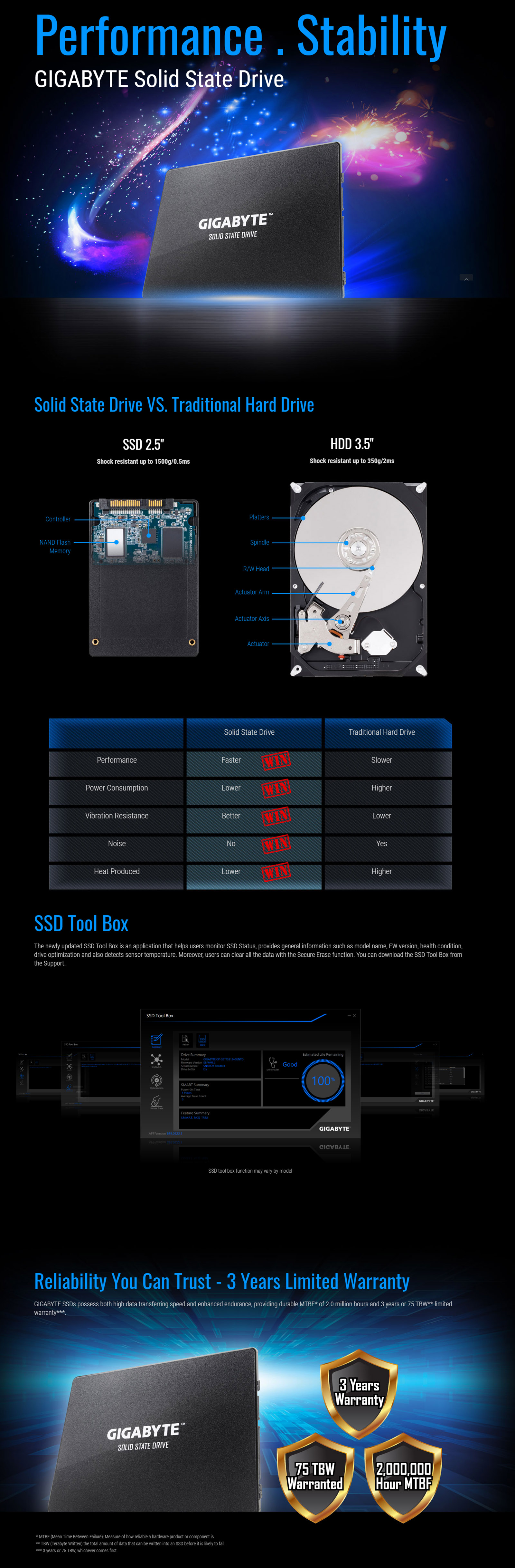Gigabyte 120GB 2.5in SATA 3 SSD (GP-GSTFS31120GNTD)
