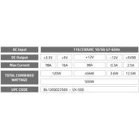Aerocool VX-500 230AVC ATX 12V 2.3 20+4 PIN/ 1x 4+4 PIN/ 3x 4 PIN/ 3x SATA/ 1x FDD/ 1x 6 PIN