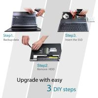 Silicon Power A55 1TB TLC 3D NAND 2.5in  SATA SSD